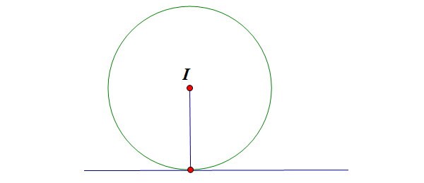 viết phương trình tham số của hình tròn