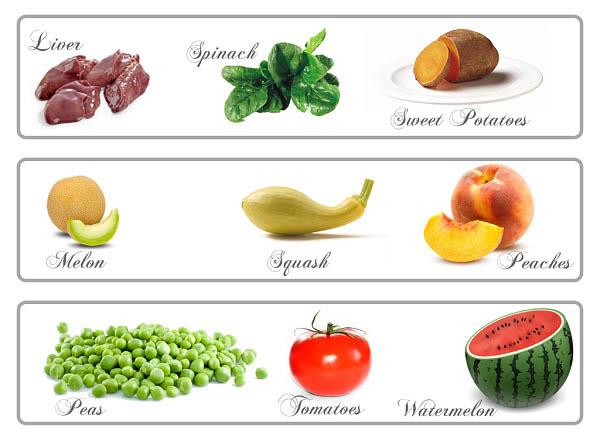 vitamin g là gì và cách bổ sung