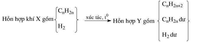 ví dụ về bảo toàn liên kết pi