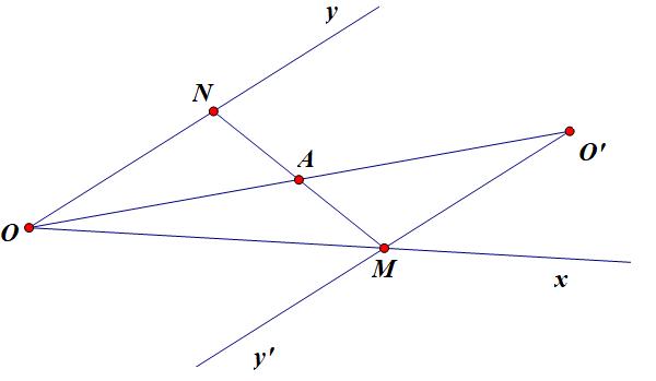 ví dụ về các phép biến hình