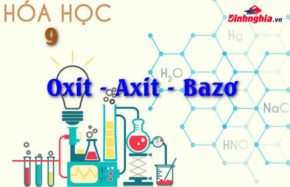 kiến thức công thức giải nhanh hóa học hữu cơ