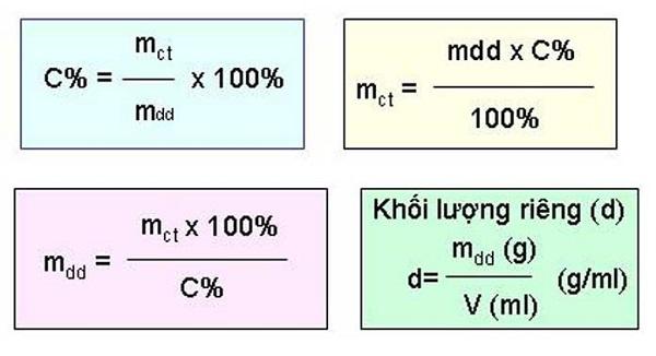 lý thuyết công thức tính phần trăm khối lượng và bài tập