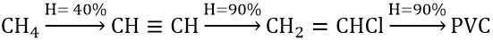 tìm hiểu các dạng toán và phương pháp giải hóa học 10