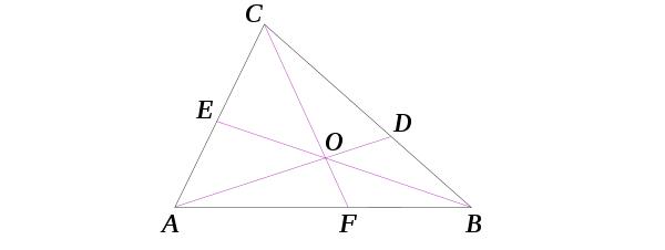 tìm hiểu định lý ceva là gì