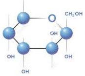 tìm hiểu fructozo là gì và công thức cấu tạo