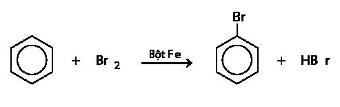 tính chất hóa học của hidrocacbon