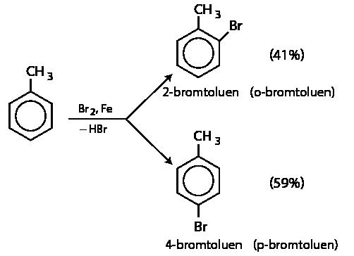 phản ứng thế nguyên tử với benzen