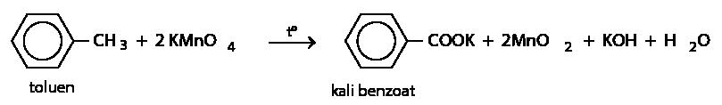 hidrocacbon là gì với phản ứng oxi hóa hoàn toàn