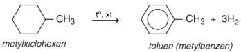hidrocacbon và hình ảnh phản ứng tách
