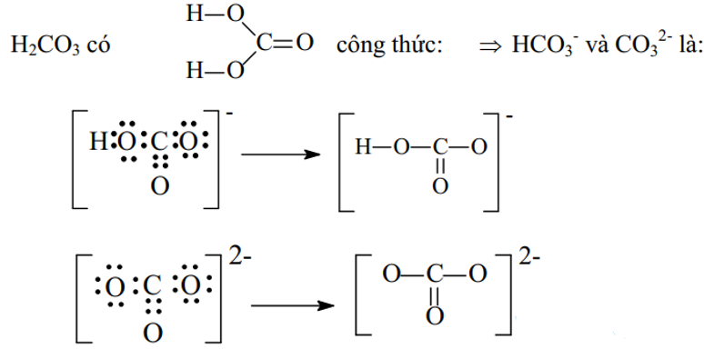 liên kết hóa học là gì và các dạng bài tập