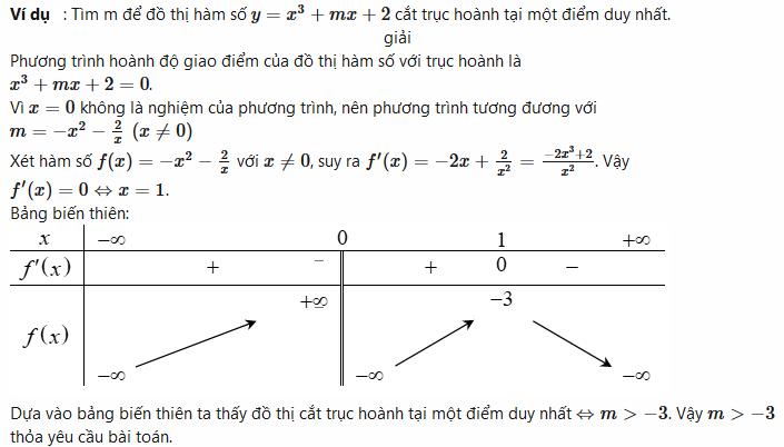 ví dụ sự tương giao của đồ thị hàm số bậc 3