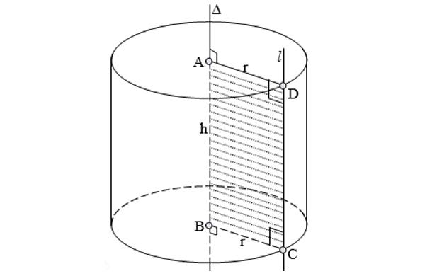 tìm hiểu về thiết diện hình trụ là gì