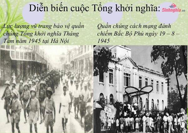 diễn biến cuộc tổng khởi nghĩa tháng 8 năm 1945