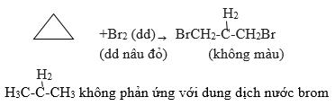 các dạng bài tập xicloankan