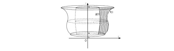tìm hiểu công thức thể tích khối tròn xoay quanh trục tung
