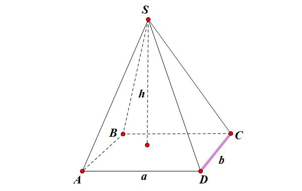 cách tính thể tích hình chóp chữ nhật