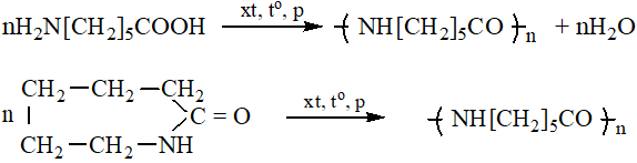 điều chế tơ nilon 6