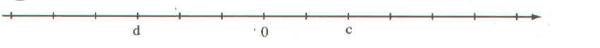 các dạng bài tập nhân hai số nguyên khác dấu