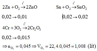 các dạng bài tập về phương pháp trung bình trong hóa học