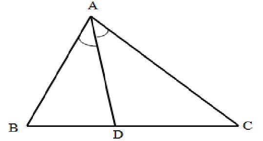 định nghĩa đường phân giác là gì