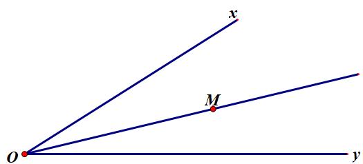 lý thuyết về tính chất đường phân giác