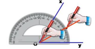 cách vẽ tia phân giác bằng thước đo góc
