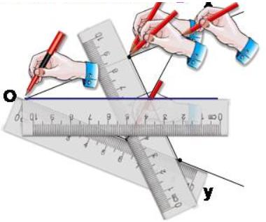cách vẽ tia phân giác bằng thước có chia khoảng