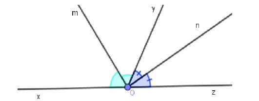 tính chất đường phân giác của hai góc kề bù