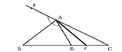 tính chất phân giác ngoài trong toán học