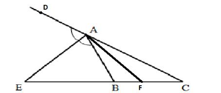 một số tính chất phân giác ngoài của tam giác