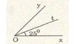 các dạng toán về tia phân giác của góc