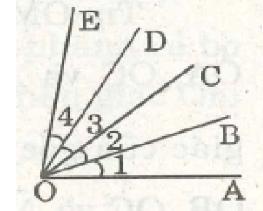 dạng bài tìm tia phân giác của một góc