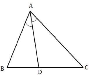 định lý về tính chất đường phân giác trong tam giác