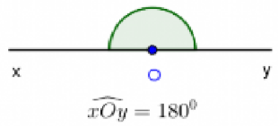 khái niệm số đo góc là gì