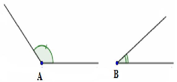 ví dụ khi so sánh hai góc