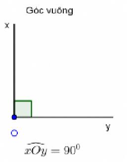 khái niệm góc vuông là gì
