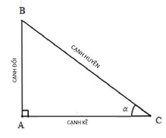 định nghĩa tỉ số lượng giác là gì cùng với công thức sin cos