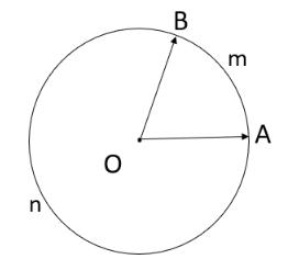 khái niệm cung và góc lượng giác