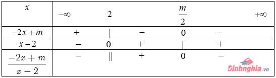 lý thuyết dấu của nhị thức bậc nhất và