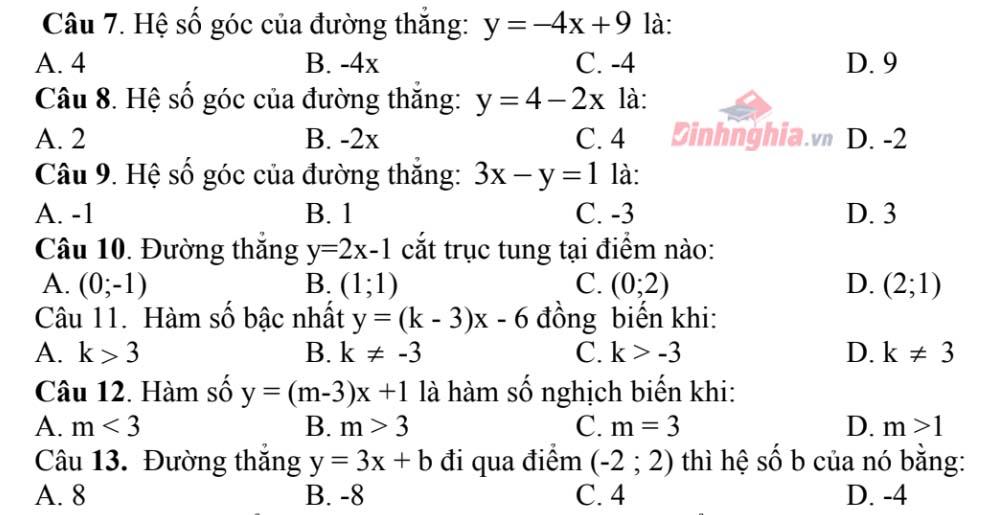lý thuyết và kiến thức về hàm số