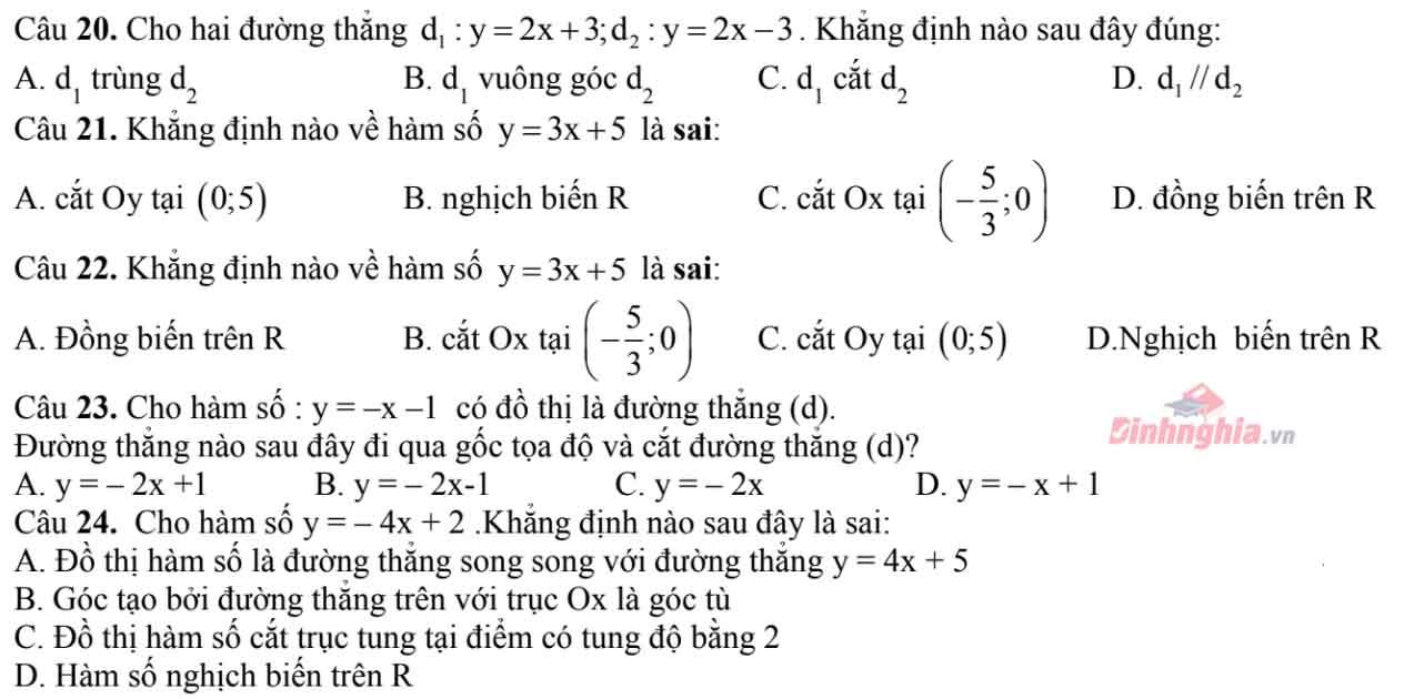một số nội dung về hàm số