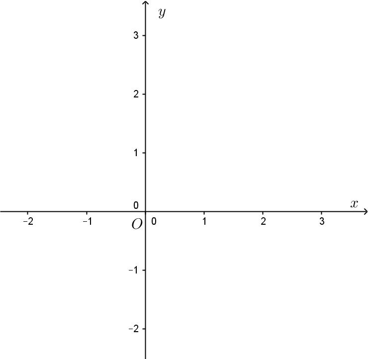 khái niệm hệ trục tọa độ là gì