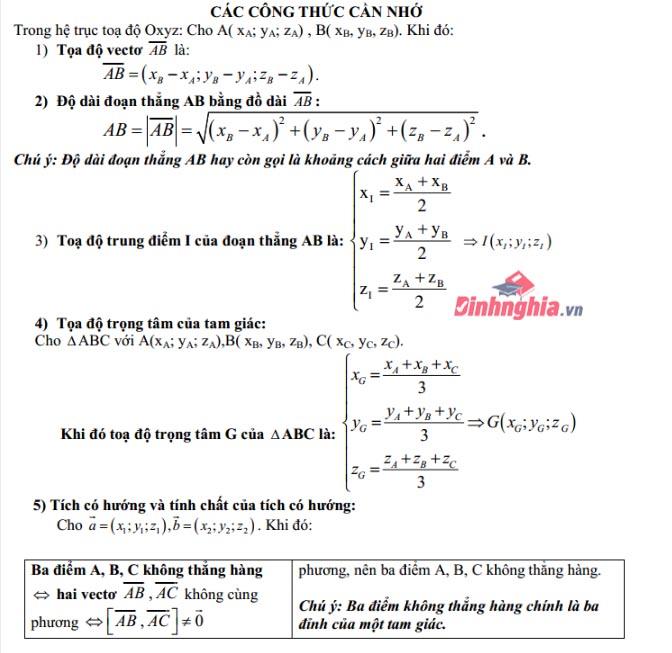 một số công thức về hệ tọa độ