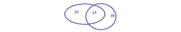lý thuyết và bài tập tập hợp phần tử của tập hợp