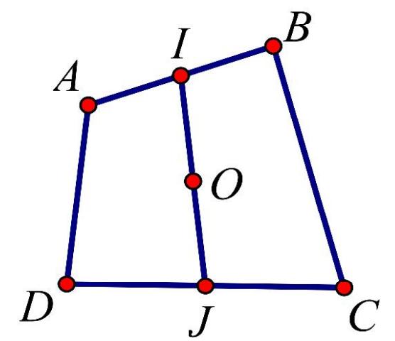 các dạng toán tích của vectơ với một số