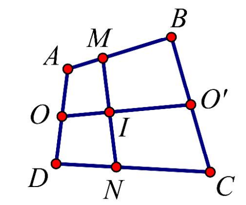 xác định tính chất của hình khi biết một đặc điểm cho trước