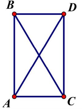 các dạng toán về tổng và hiệu của hai vectơ