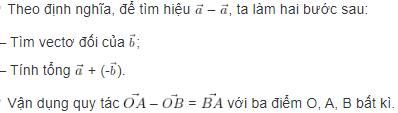 bài tập điển hình về các dạng toán trong vecto