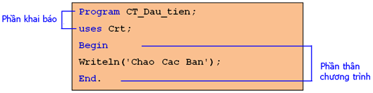 lý thuyết cách viết phương trình pascal