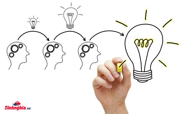 tìm hiểu và nghị luận xã hội về sự sáng tạo